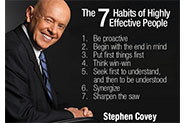 ITS The 7 Habits of Highly Effective People